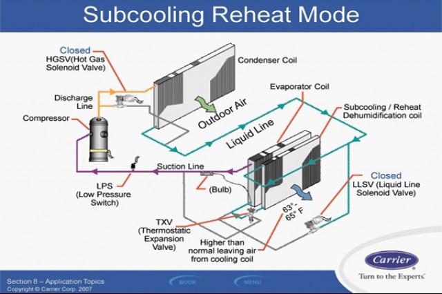 Air Express AC   Heating