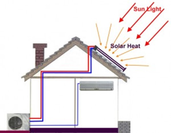 New Solar Air Conditioning System Could Cut Energy Use by 50 Percent